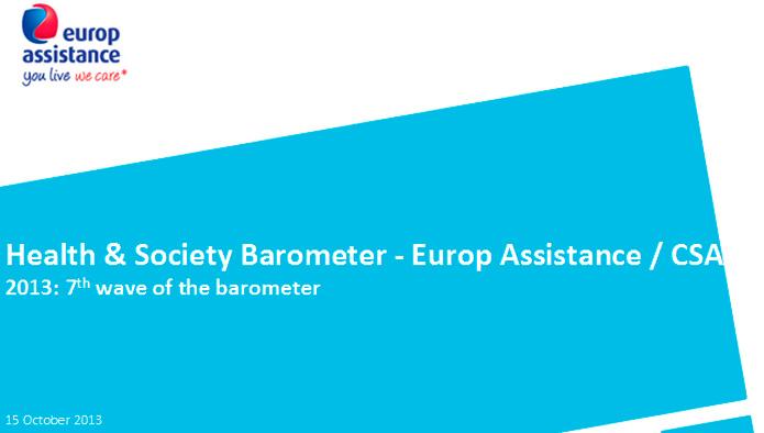 7º Barómetro Salud y Sociedad de Europ Assistance