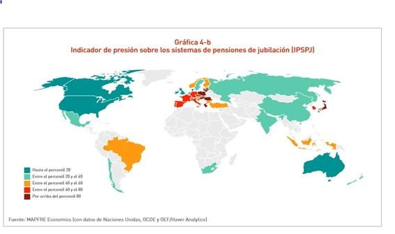 Crece la presión en España para la reforma del sistema de pensiones