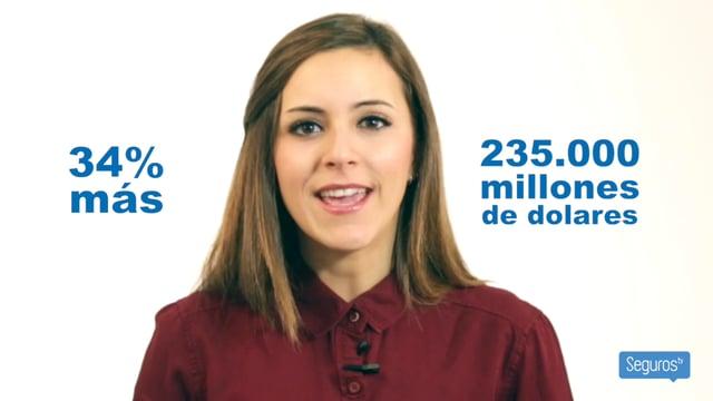 Las insurtech moverán 235.000 millones de dólares en 2021