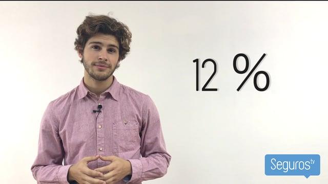 ¿Están bien asegurados emprendedores y pymes españoles?