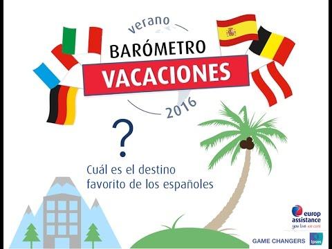 Por si no lo viste: Así serán las vacaciones de los españoles en 2016